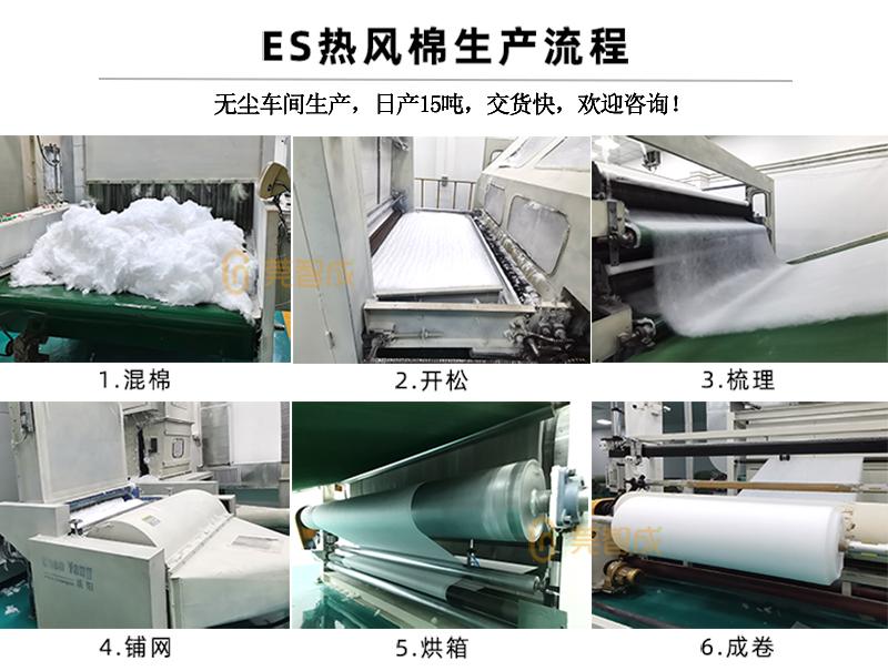 ES热风棉生产流程