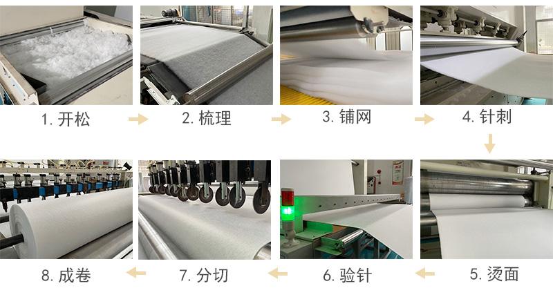 夹碳布针刺棉生产工艺