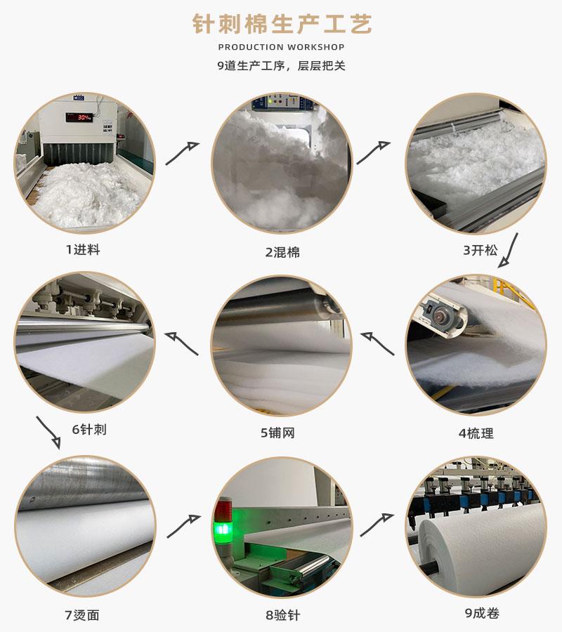 针刺棉-生产工艺