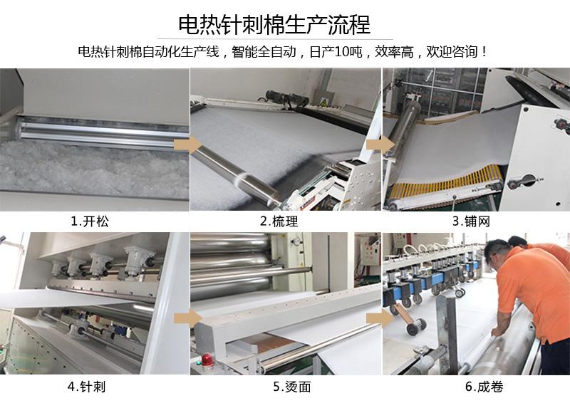 电热针刺棉生产流程